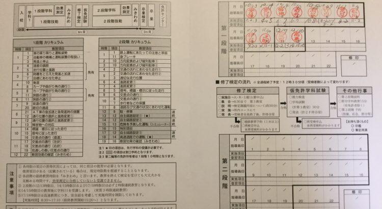 le permis de conduire et l amour du japon pour les proc dures autour du japon. Black Bedroom Furniture Sets. Home Design Ideas