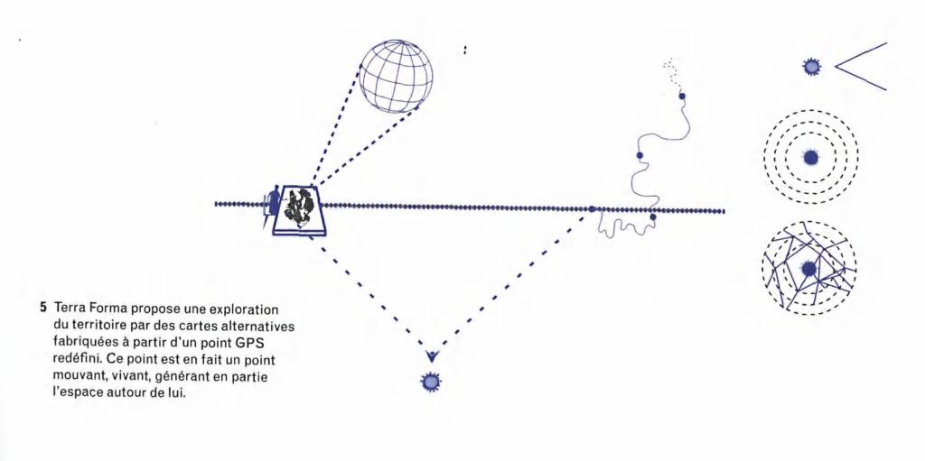 Terra Forma, Manuel de cartographies potentielles, schéma