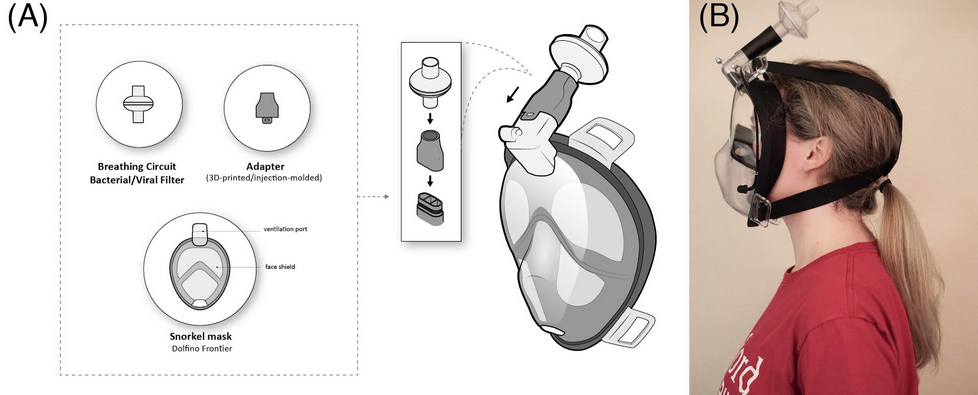 Figure 1: (A) Proposed Pneumask and (B) Prototype pictured on user. The snorkel mask is connected to an inline viral filter to provide protections to healthcare workers. The snorkel mask and adapter can be disinfected thus provide a reusable solution.