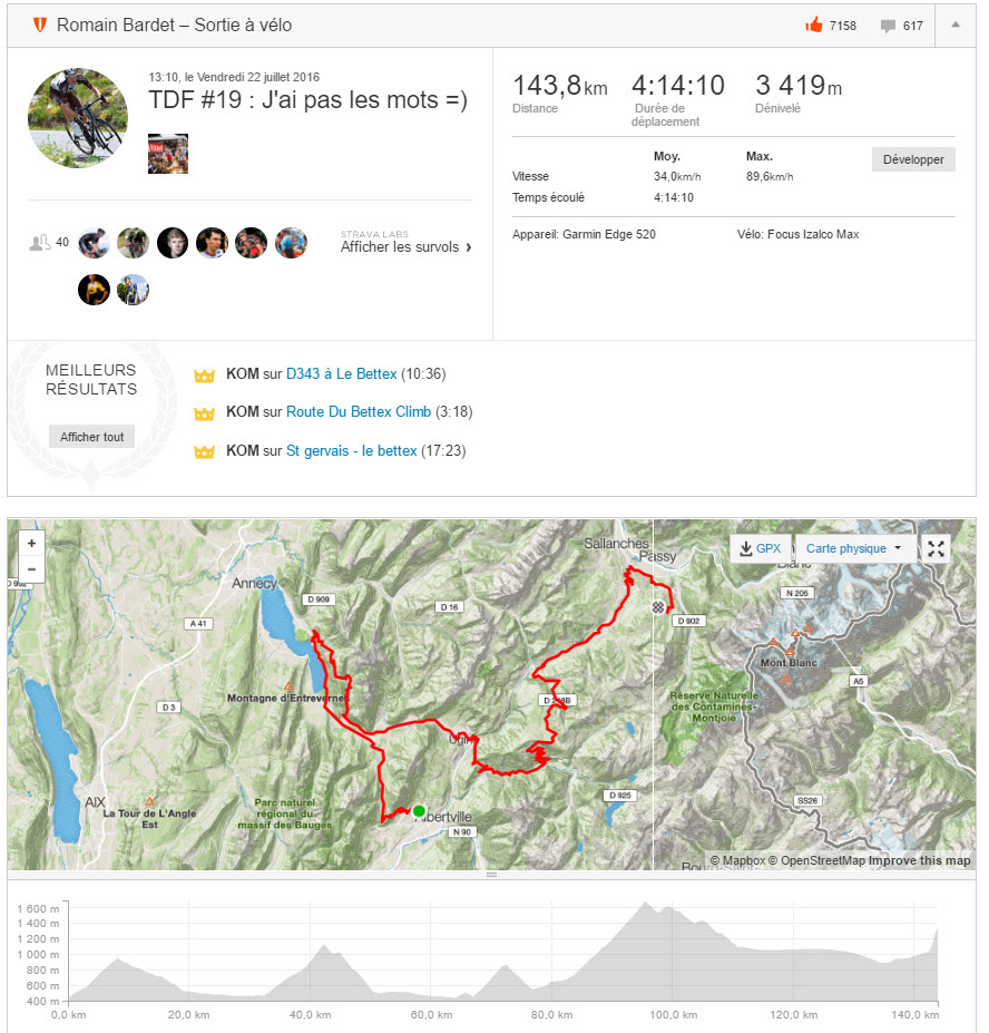 Romain Bardet Strava Tour de France 2016 St Gervais