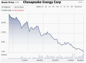 Chesapeake_Energy_Corp_01_07_2014_12_02_2016