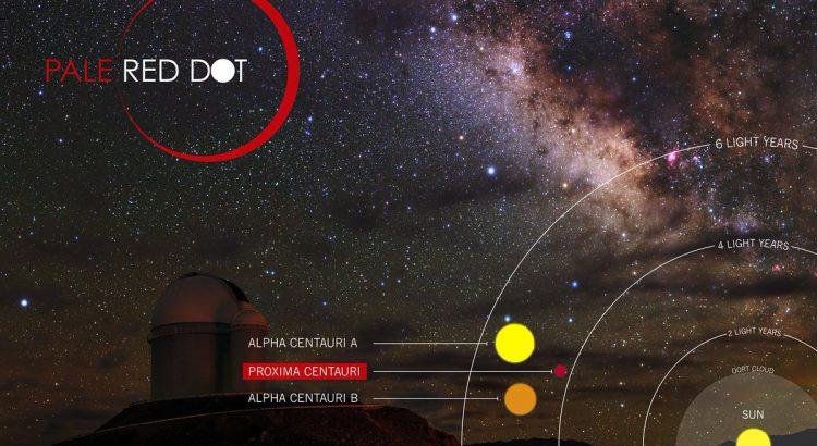 Proxima Centauri Localisation
