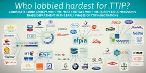 ttip-lobby-groups_0