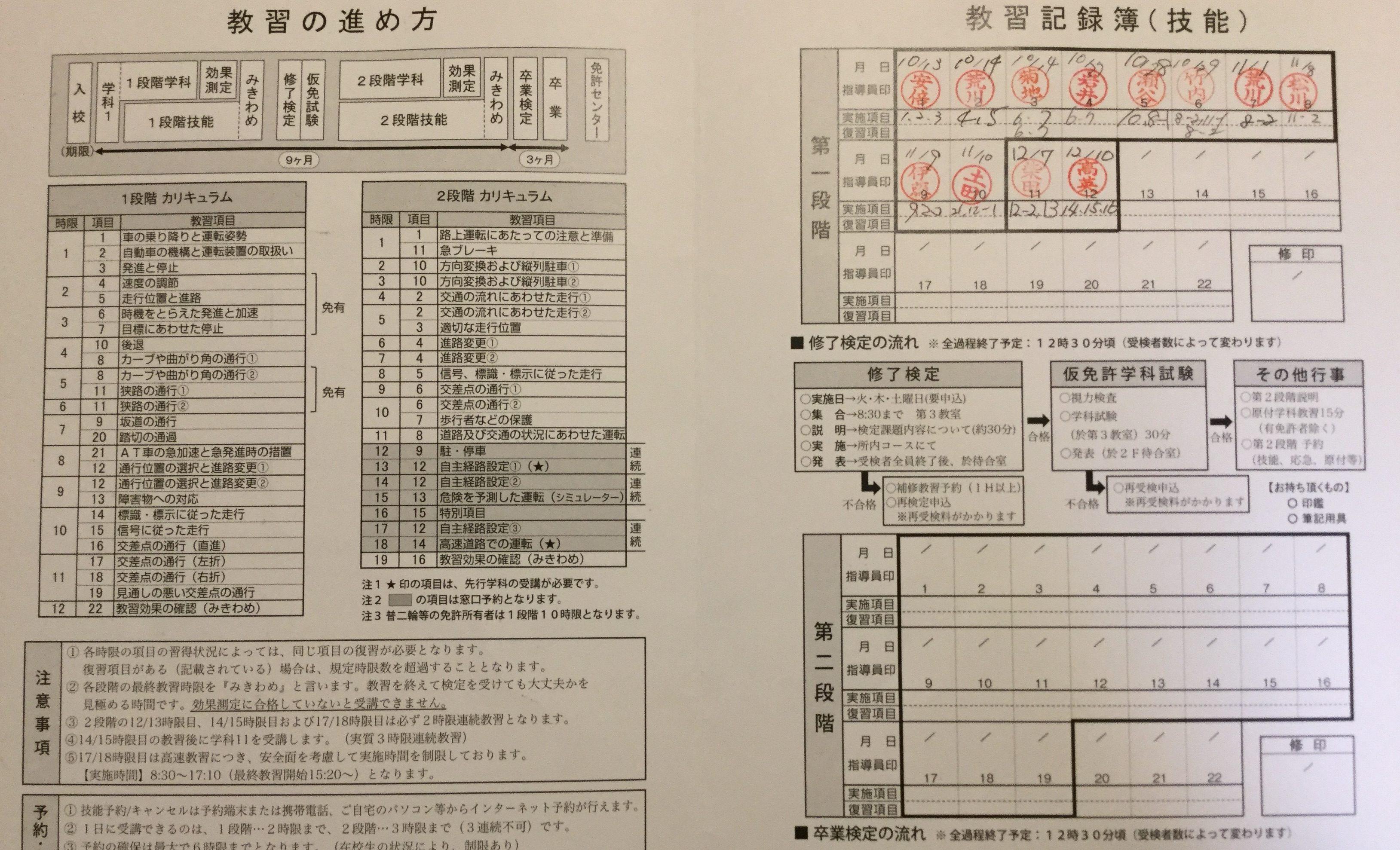 Le permis de conduire et l'amour du Japon pour les procédures